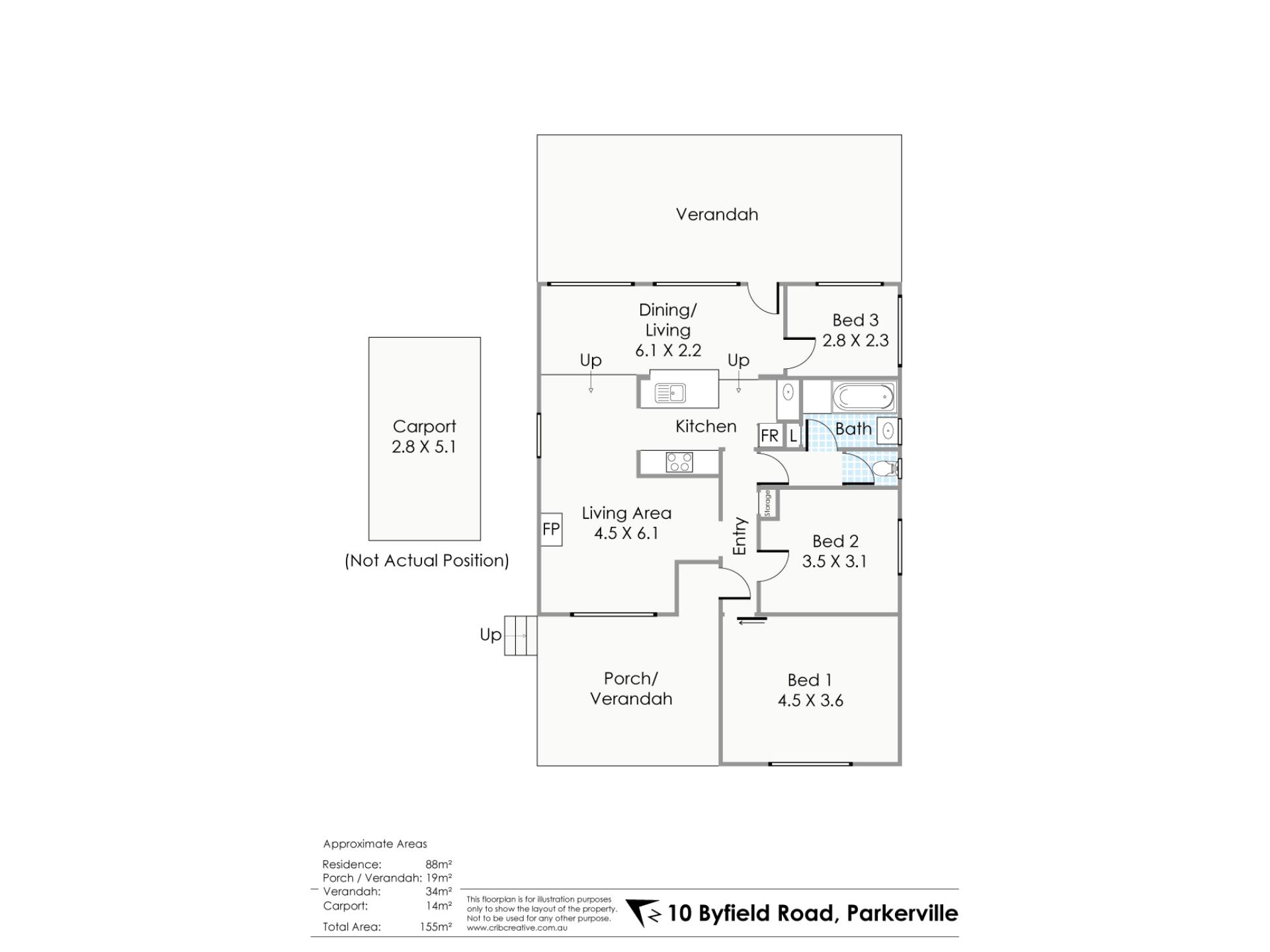 Property for sale in Parkerville : Earnshaws Real Estate